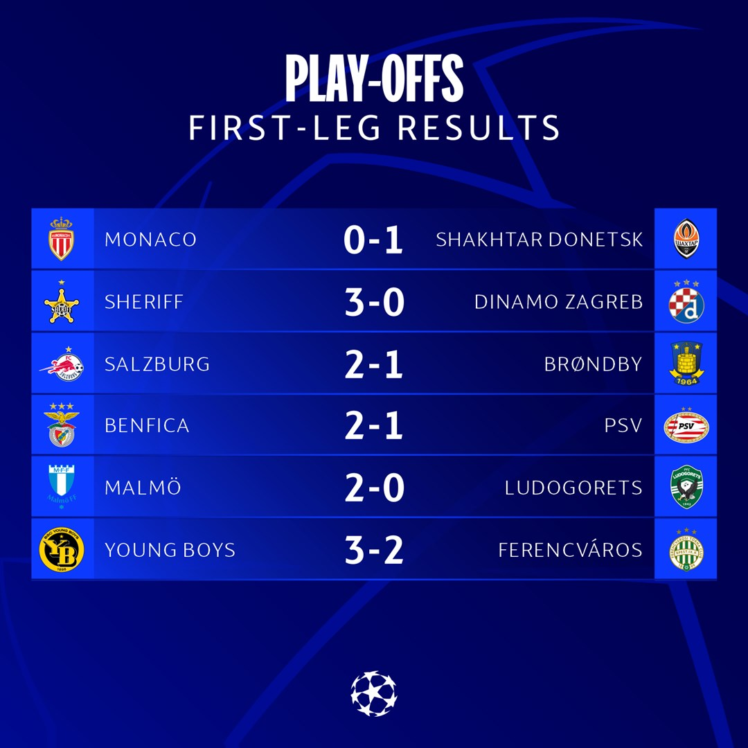 ตารางแข่งขัน Play offs first legs รายชื่อทีมที่คุณคิดว่าจะเข้ารอบแบ่งกลุ่ม