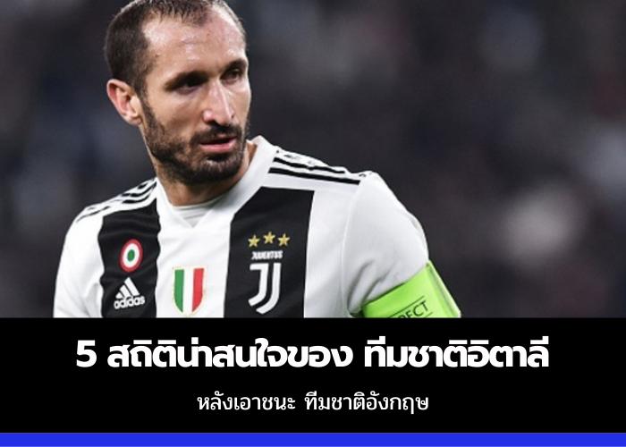 5 สถิติน่าสนใจของ ทีมชาติอิตาลี หลังเอาชนะทีมชาติอังกฤษ